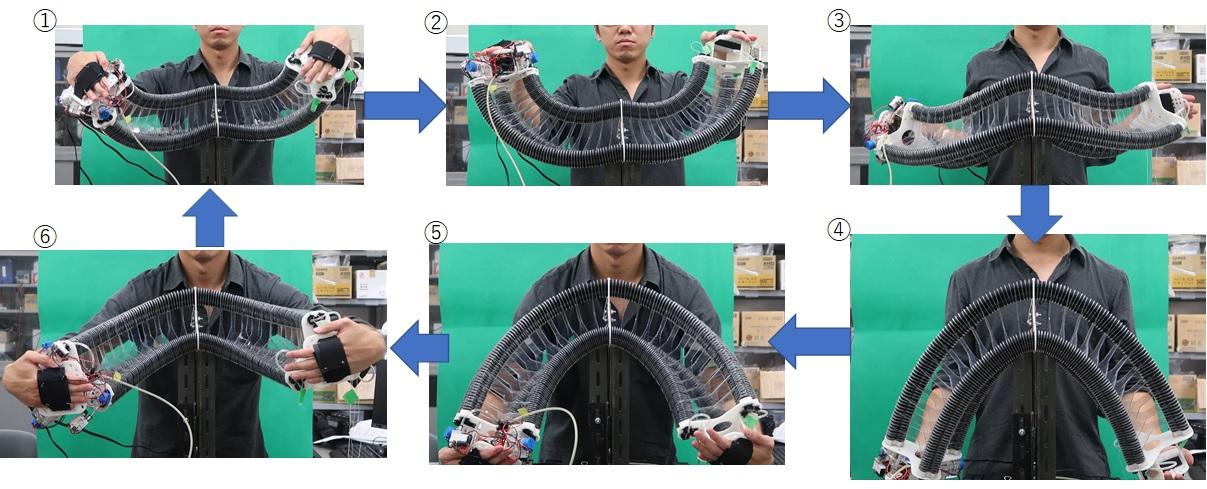 柔軟空気圧アクチュエータとそのリハビリテーションへの応用