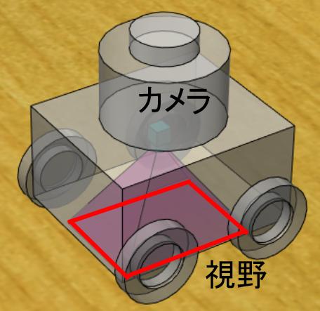 カメラで移動面を撮影する内部構造